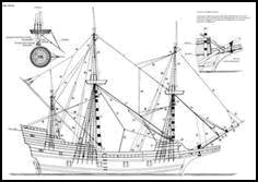 Copies of the Mayflower plans